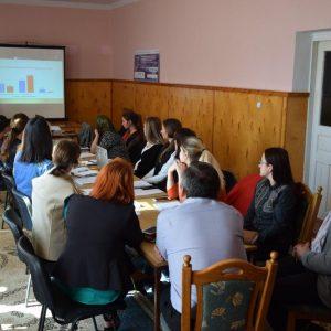 В Копчаке реализован проект «Оценка населением эффективности деятельности местного публичного управления путём соцопроса»