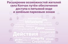 Конкурс ценовых оферт 03/2020