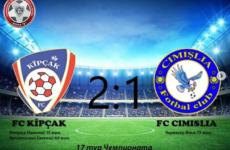 Счёт 2-1 в пользу  Ф.К. Кipcak